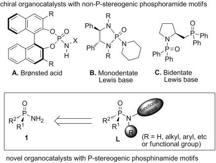 Phosphinamides-ACIE-2015